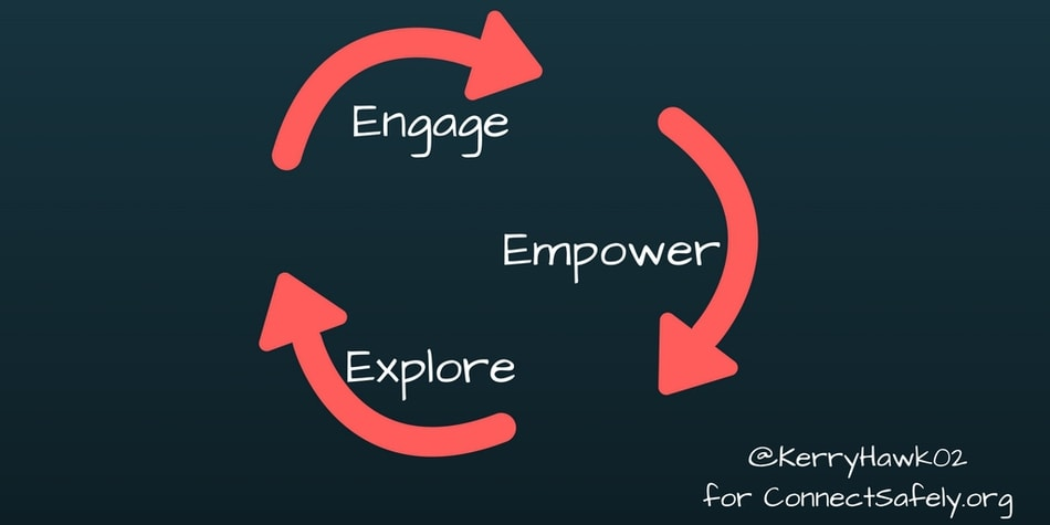 Social media and students: Engage, empower, explore