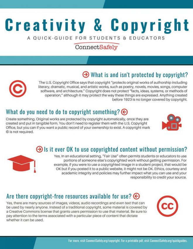 Creativity and Copyright Quick Guide