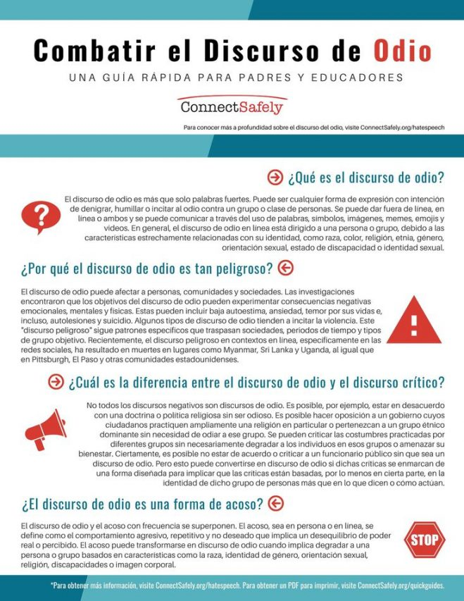 Spanish Hate Speech Guide